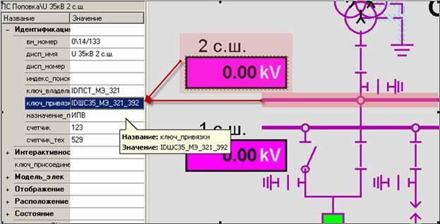 Секция шин и связанный с ней прибор